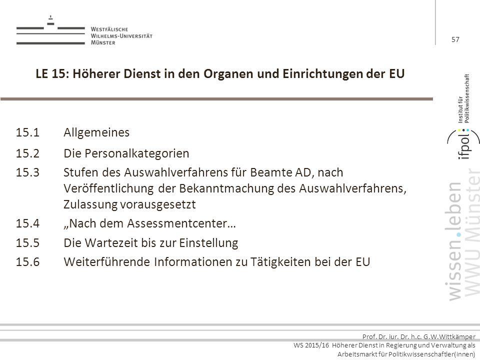 LE 15: Höherer Dienst in den Organen und Einrichtungen der EU