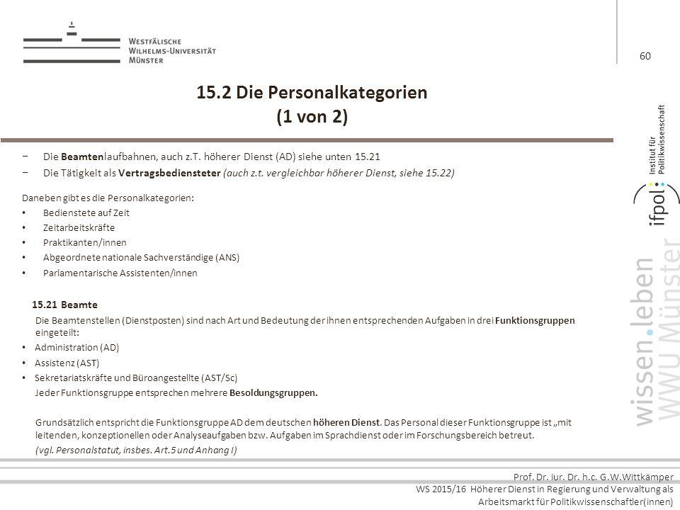 15.2 Die Personalkategorien (1 von 2)