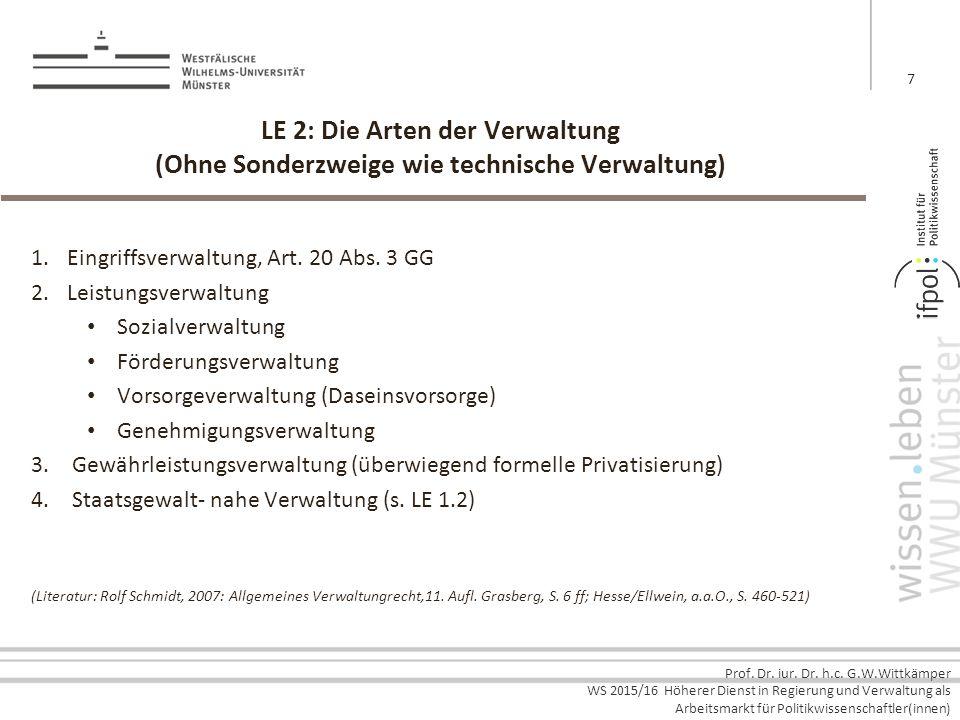 LE 2: Die Arten der Verwaltung (Ohne Sonderzweige wie technische Verwaltung)