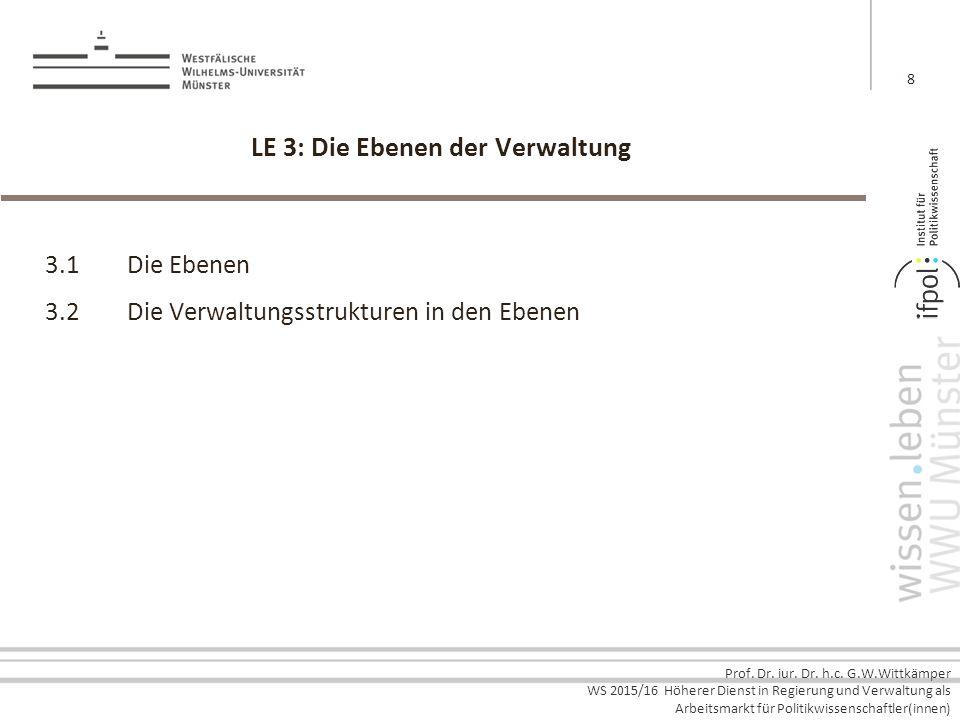 LE 3: Die Ebenen der Verwaltung