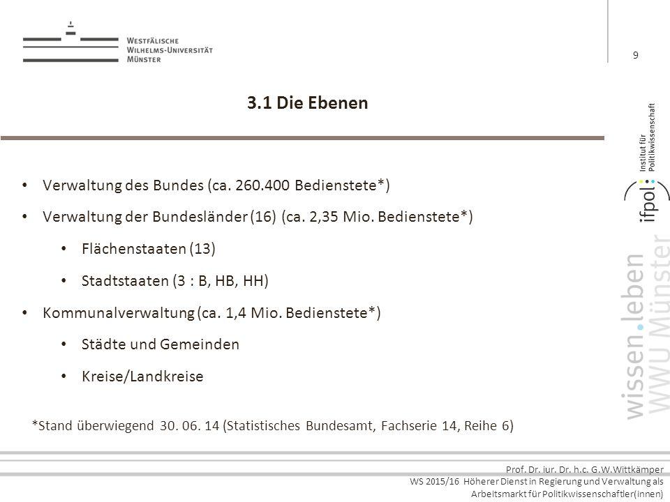 3.1 Die Ebenen Verwaltung des Bundes (ca. 260.400 Bedienstete*)
