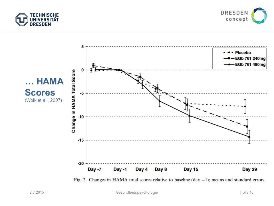 … HAMA Scores (Wölk et al., 2007)