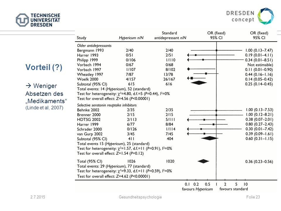 """Vorteil ( )  Weniger Absetzen des """"Medikaments (Linde et al, 2007)"""