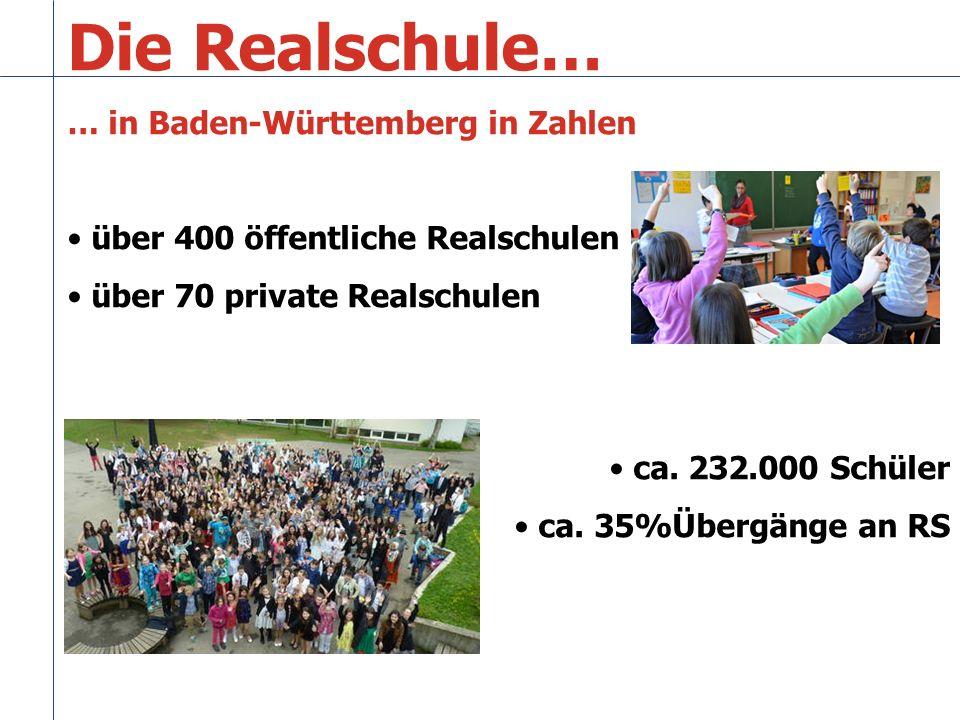 Die Realschule… … in Baden-Württemberg in Zahlen