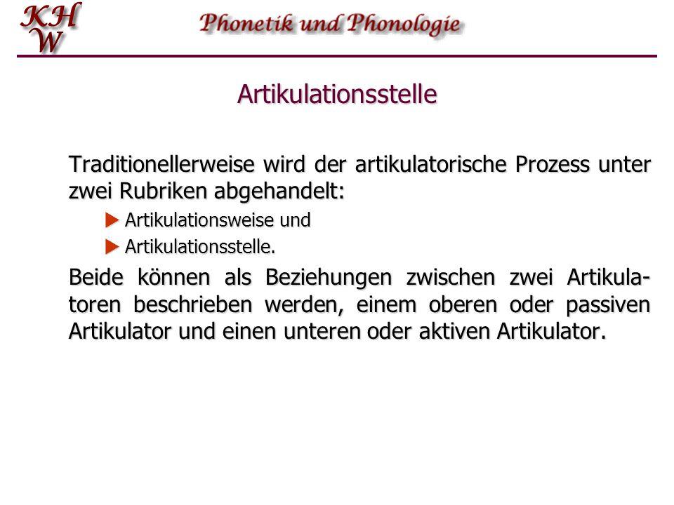 Artikulationsstelle Traditionellerweise wird der artikulatorische Prozess unter zwei Rubriken abgehandelt: