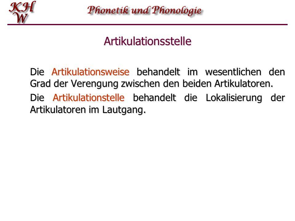 Artikulationsstelle Die Artikulationsweise behandelt im wesentlichen den Grad der Verengung zwischen den beiden Artikulatoren.