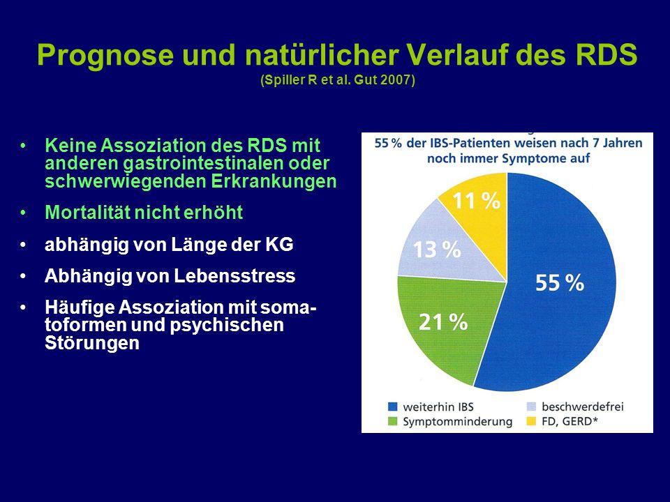 Prognose und natürlicher Verlauf des RDS (Spiller R et al. Gut 2007)