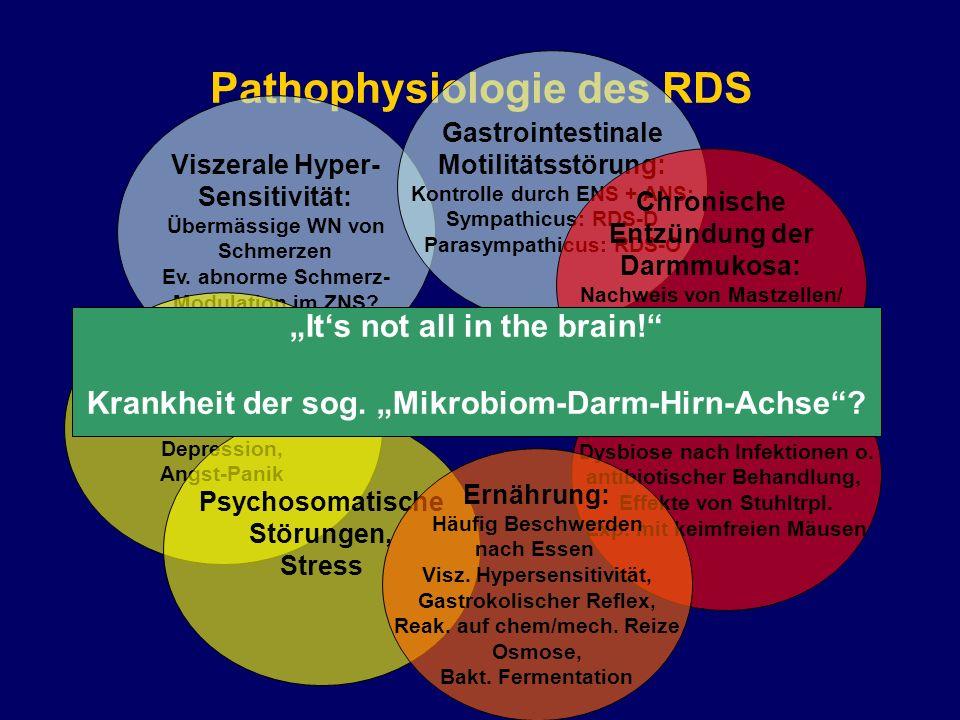 Pathophysiologie des RDS