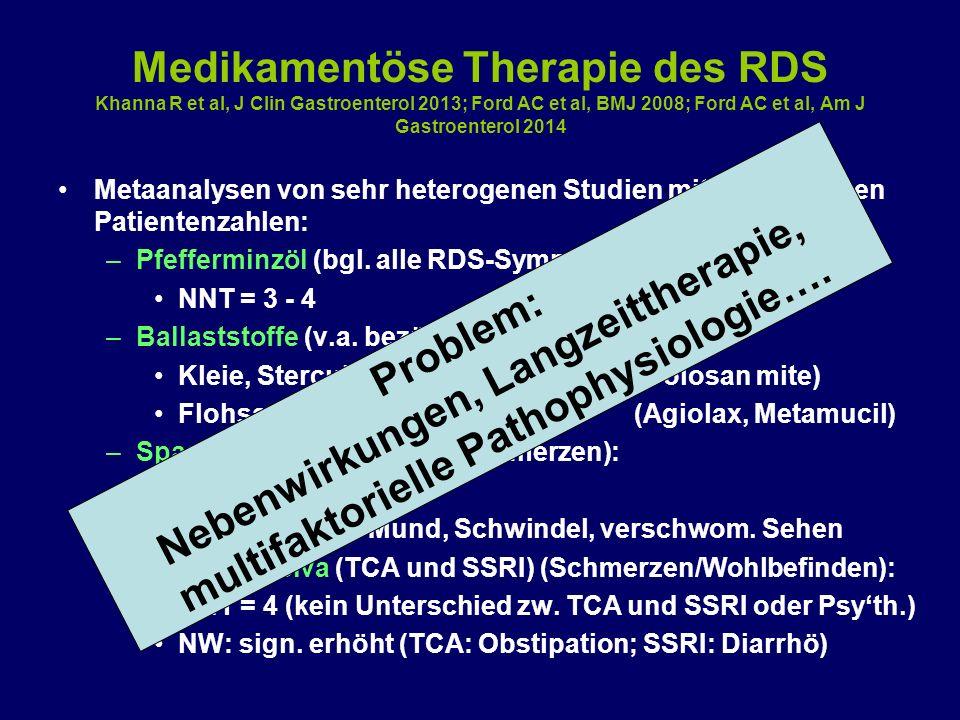Nebenwirkungen, Langzeittherapie, multifaktorielle Pathophysiologie….