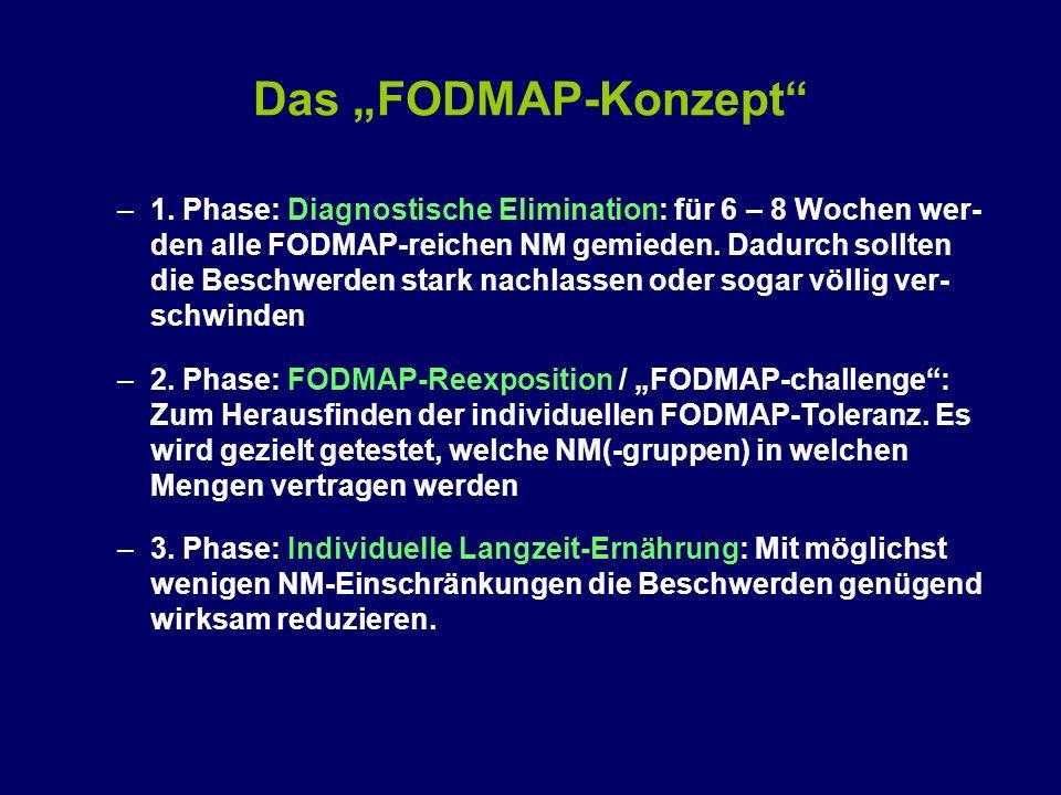 """Das """"FODMAP-Konzept"""