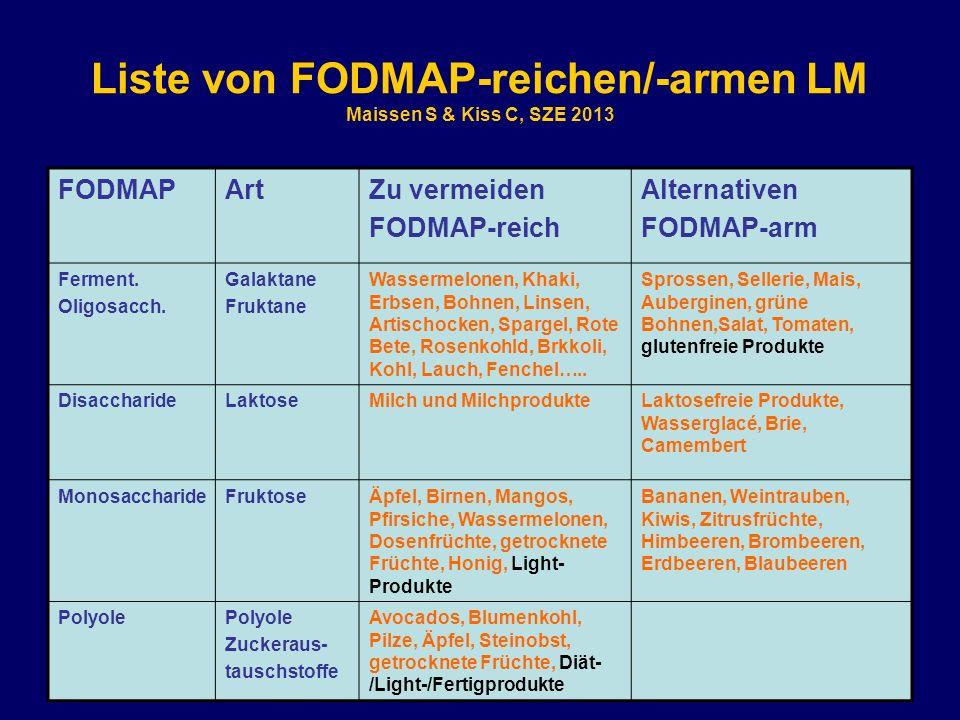 Liste von FODMAP-reichen/-armen LM Maissen S & Kiss C, SZE 2013