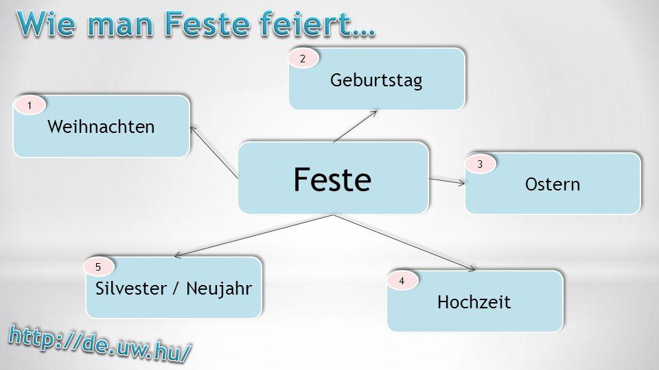 Wie man Feste feiert… Feste http://de.uw.hu/ Geburtstag Weihnachten