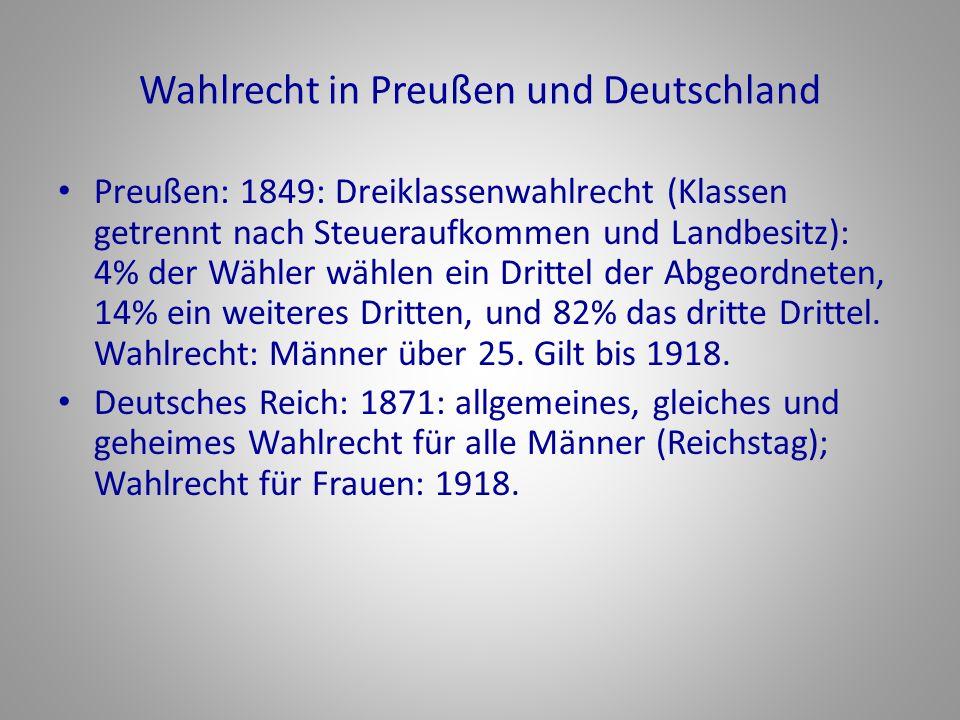 Wahlrecht in Preußen und Deutschland