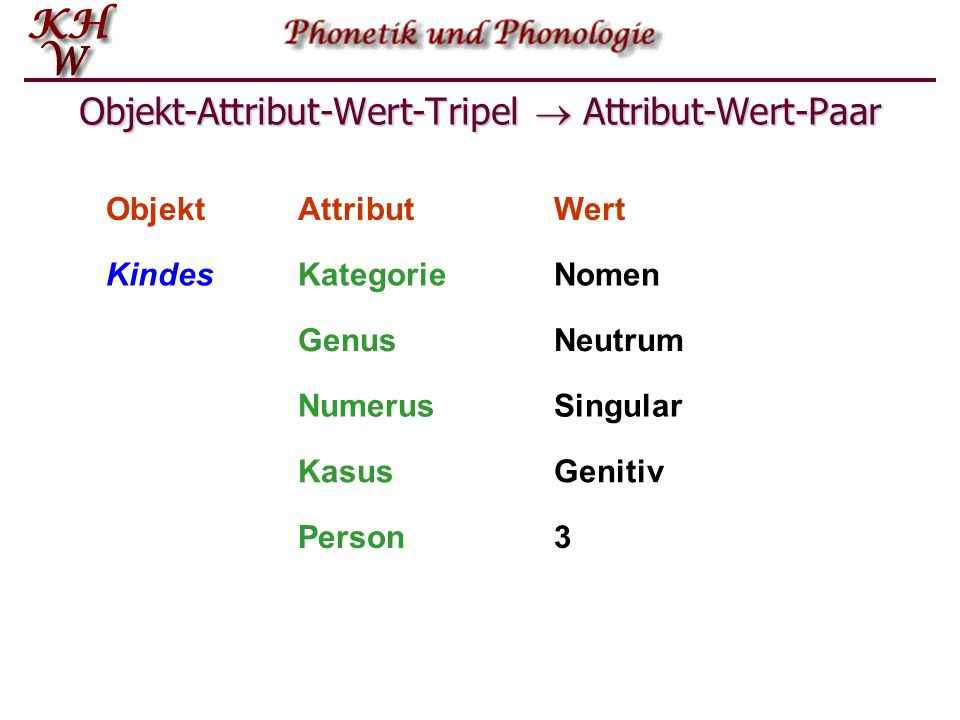 Objekt-Attribut-Wert-Tripel  Attribut-Wert-Paar