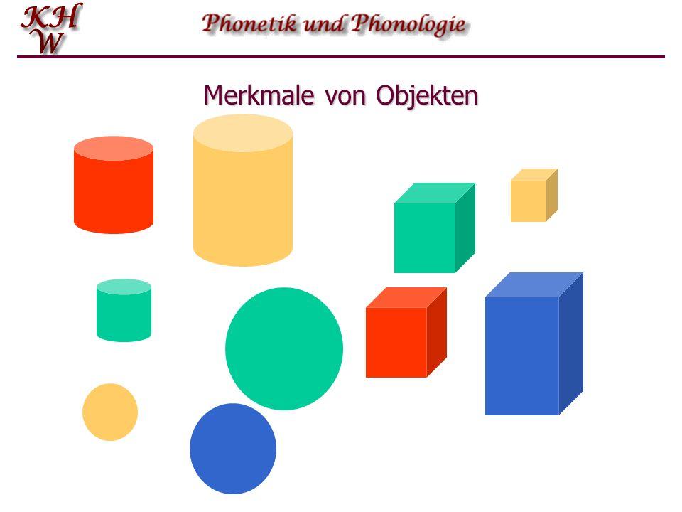 Merkmale von Objekten