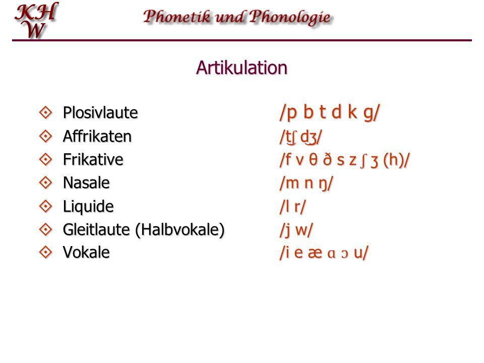 Artikulation Plosivlaute /p b t d k g/ Affrikaten /t͜ʃ d͜ʒ/