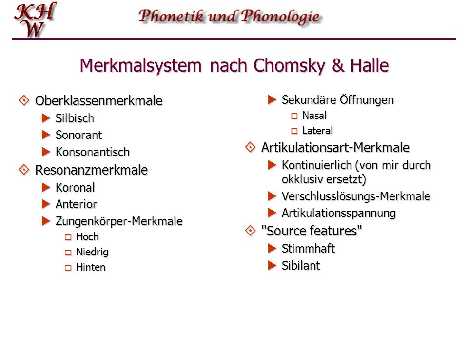 Merkmalsystem nach Chomsky & Halle