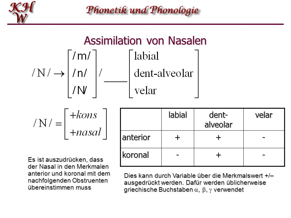 Assimilation von Nasalen