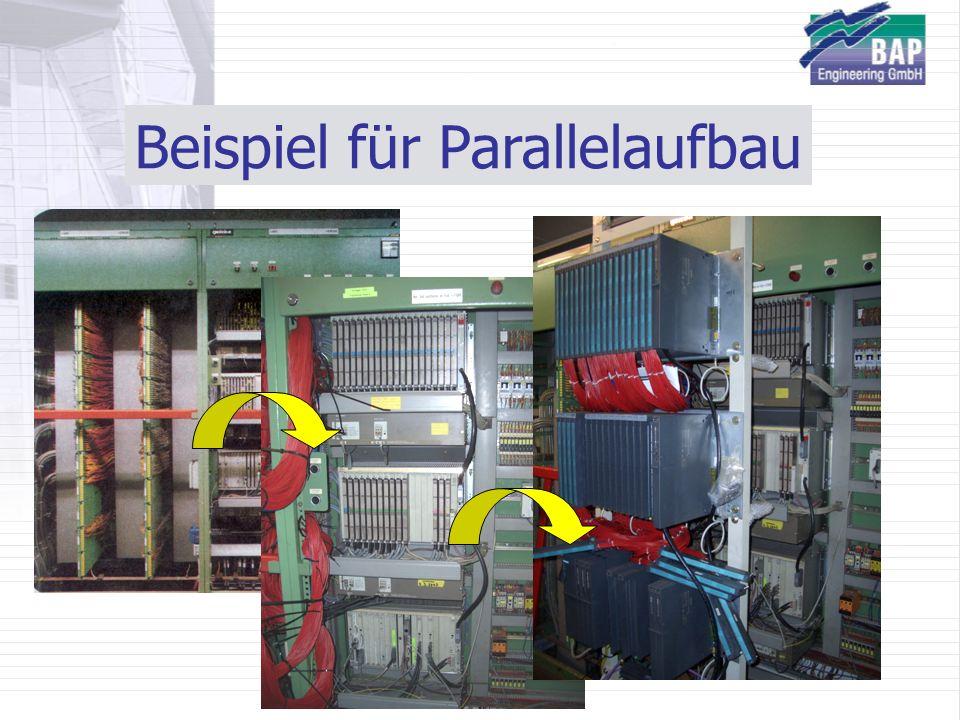 Beispiel für Parallelaufbau