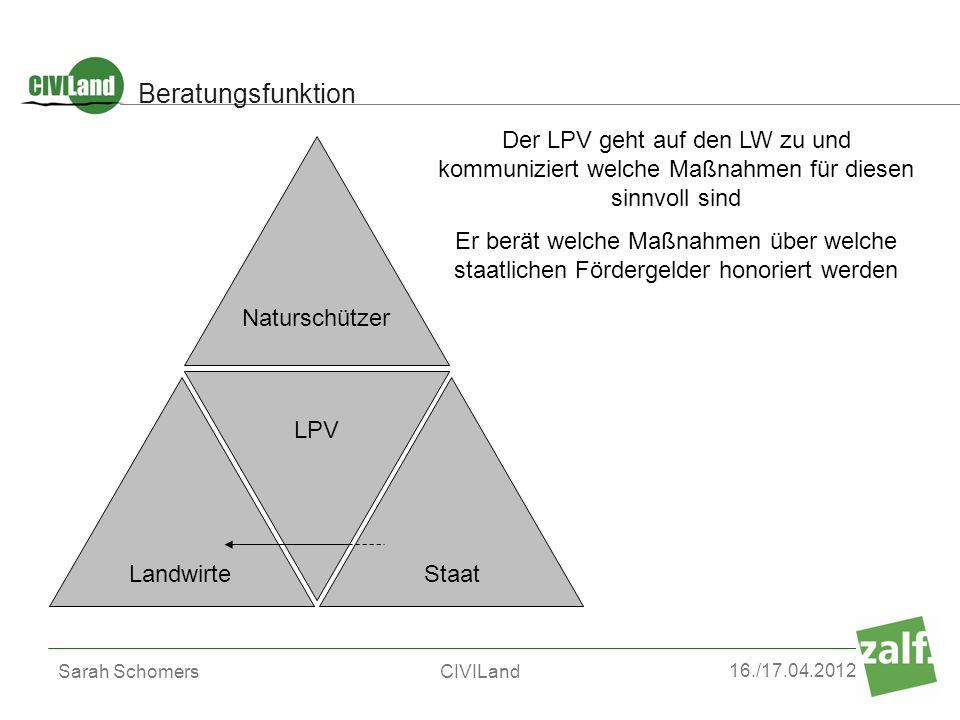 Beratungsfunktion Der LPV geht auf den LW zu und kommuniziert welche Maßnahmen für diesen sinnvoll sind.