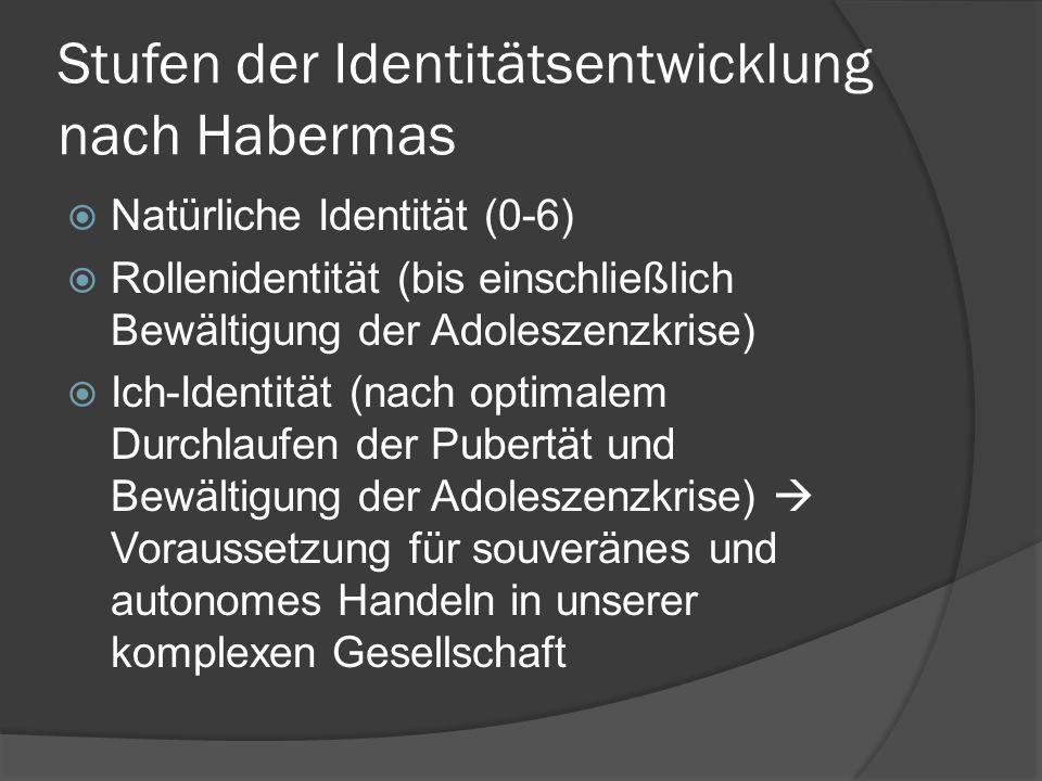 Stufen der Identitätsentwicklung nach Habermas