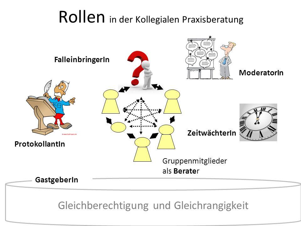 Rollen in der Kollegialen Praxisberatung