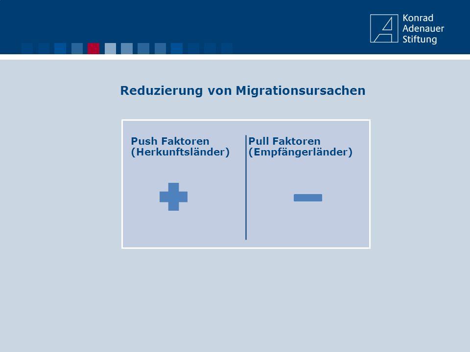 Reduzierung von Migrationsursachen