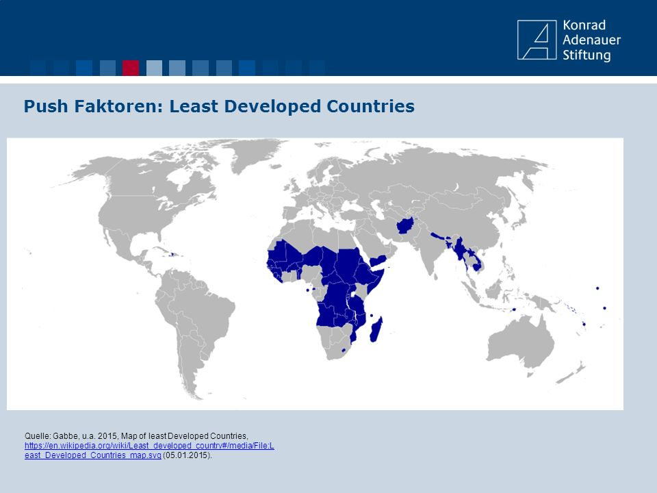 Push Faktoren: Least Developed Countries