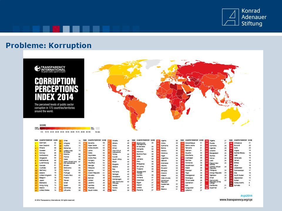Probleme: Korruption