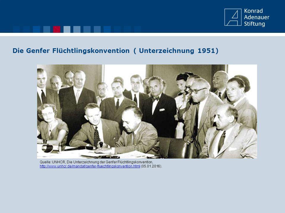 Die Genfer Flüchtlingskonvention ( Unterzeichnung 1951)