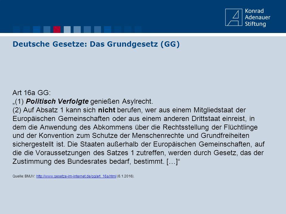 Deutsche Gesetze: Das Grundgesetz (GG)