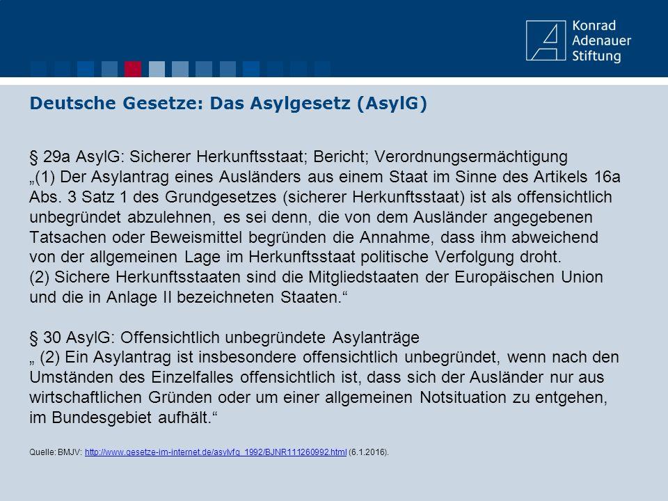Deutsche Gesetze: Das Asylgesetz (AsylG)