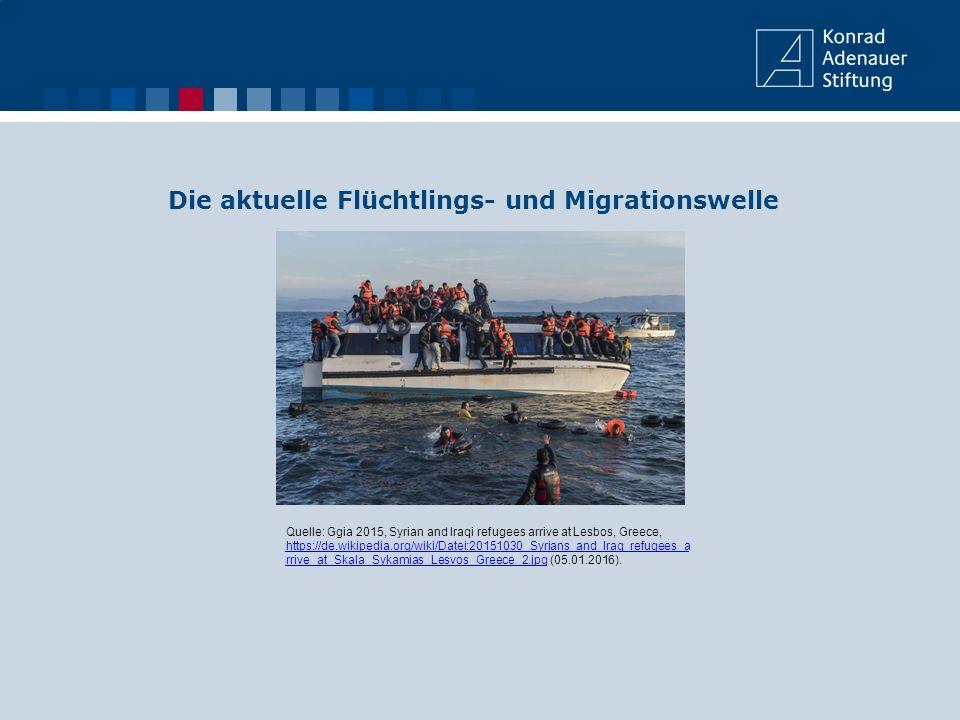 Die aktuelle Flüchtlings- und Migrationswelle