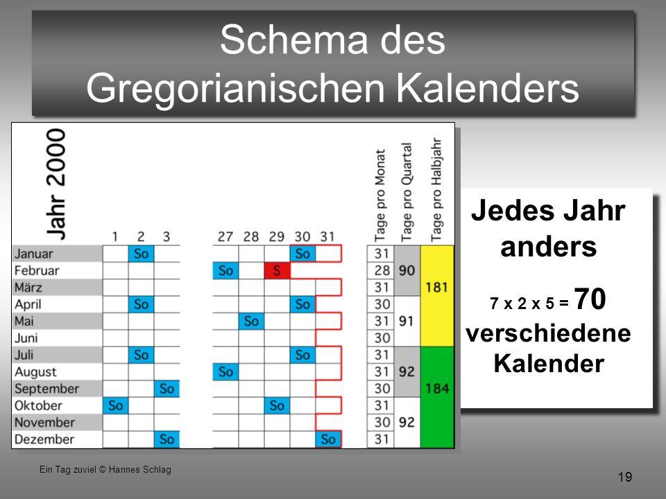 Schema des Gregorianischen Kalenders