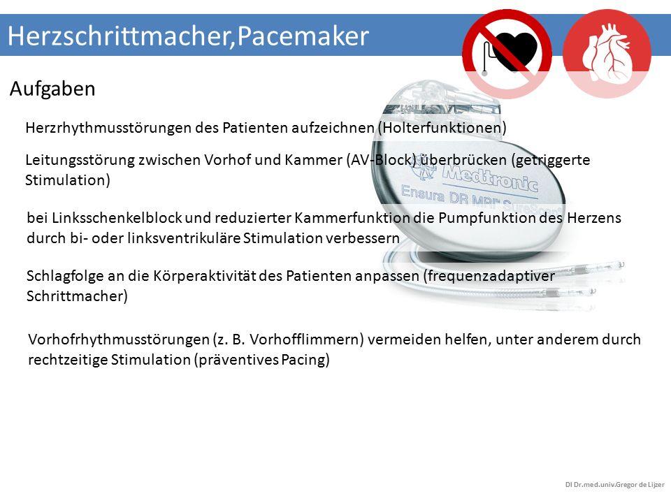Herzschrittmacher,Pacemaker