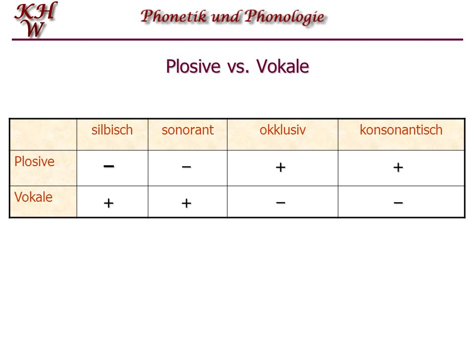 Plosive vs. Vokale – – + + + + – – silbisch sonorant okklusiv