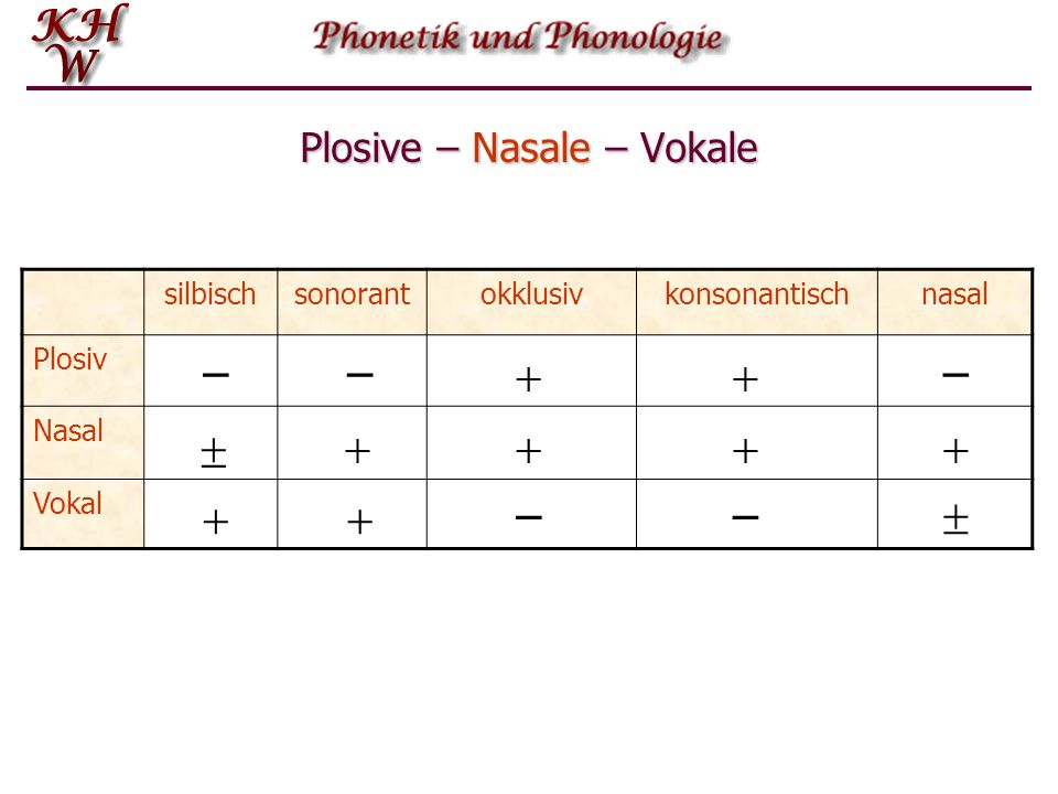 Plosive – Nasale – Vokale