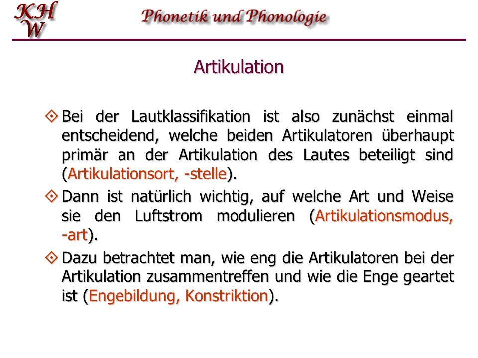 Artikulation