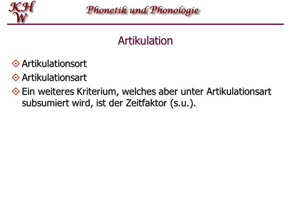 Artikulation Artikulationsort Artikulationsart
