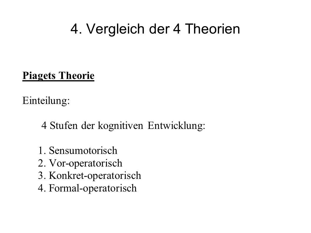 4. Vergleich der 4 Theorien
