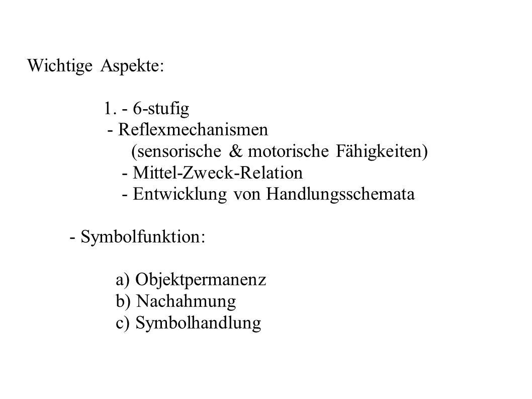Wichtige Aspekte:. 1. - 6-stufig. - Reflexmechanismen