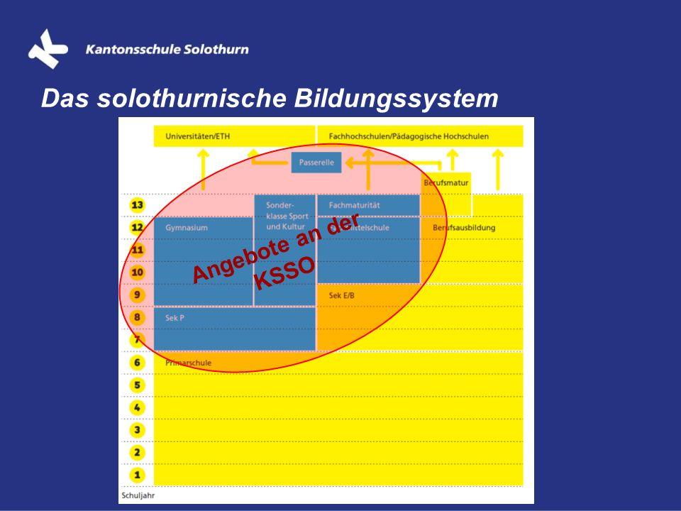 Das solothurnische Bildungssystem