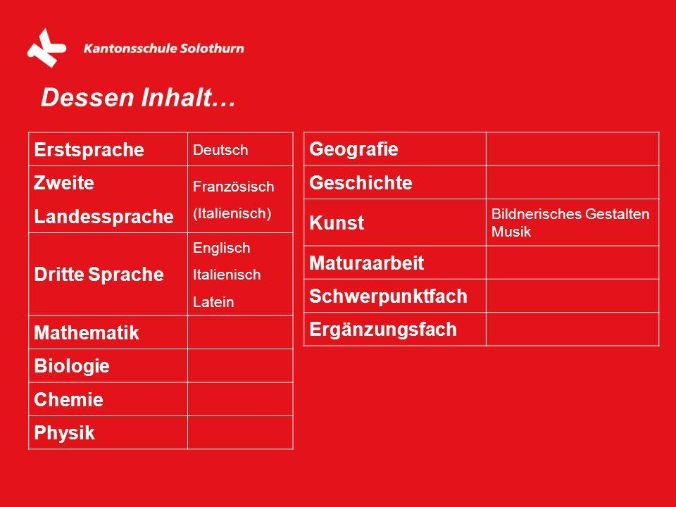 Dessen Inhalt… Erstsprache Zweite Landessprache Dritte Sprache
