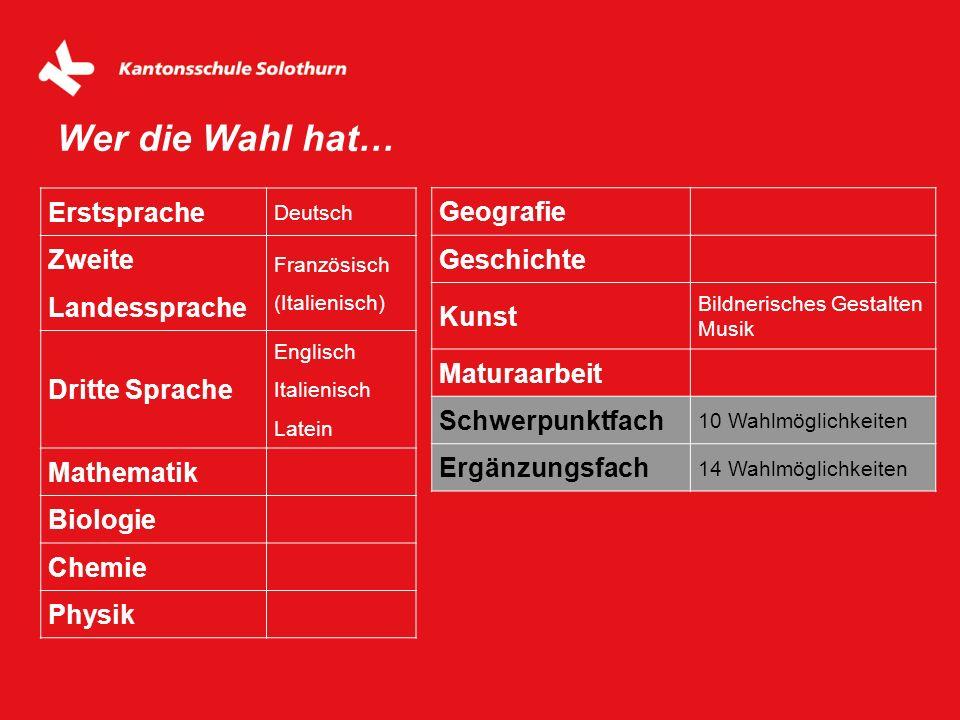 Wer die Wahl hat… Erstsprache Zweite Landessprache Dritte Sprache