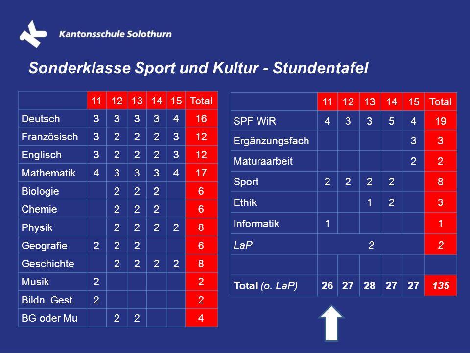 Sonderklasse Sport und Kultur - Stundentafel