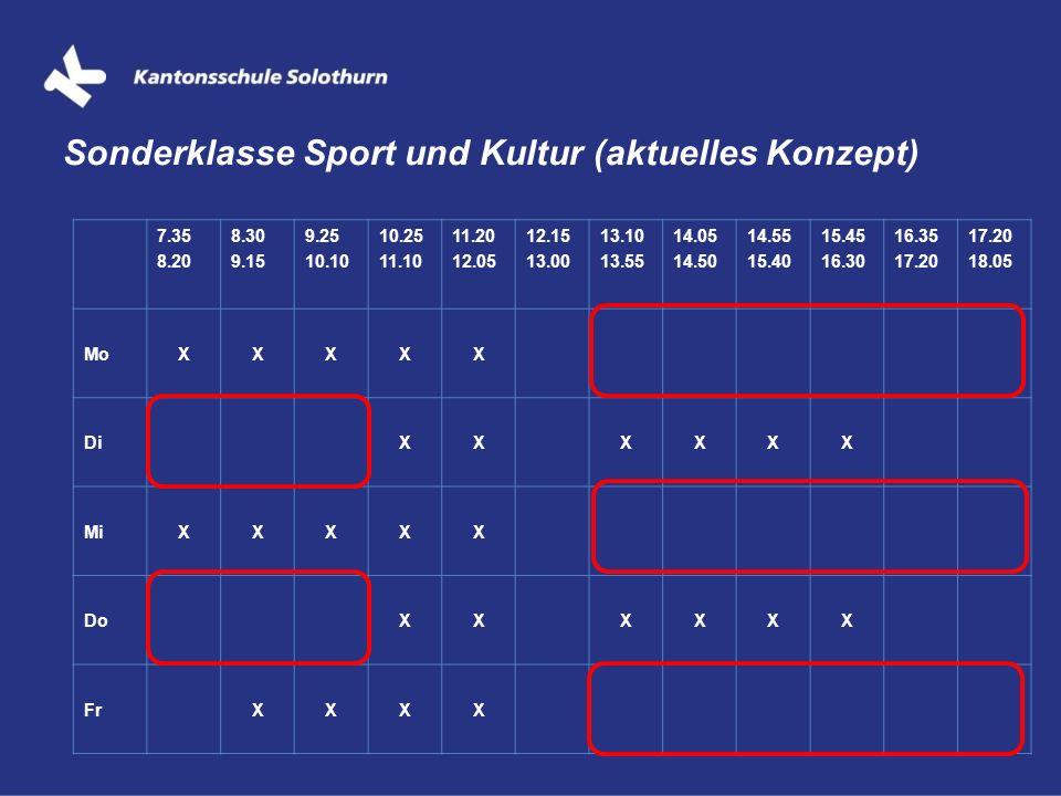 Sonderklasse Sport und Kultur (aktuelles Konzept)
