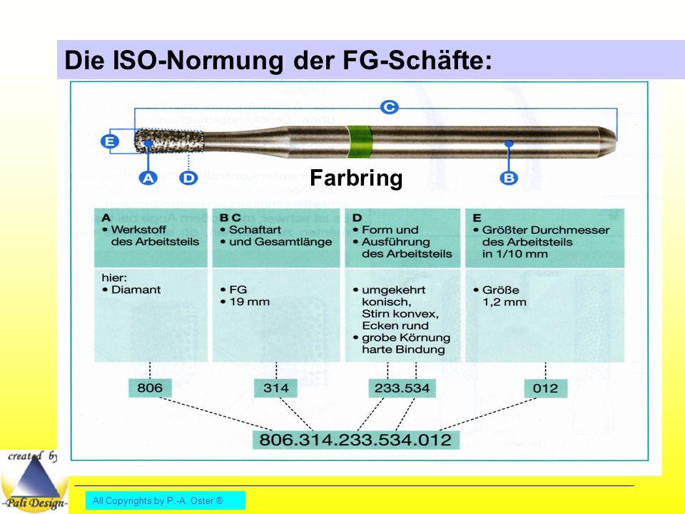 Die ISO-Normung der FG-Schäfte: