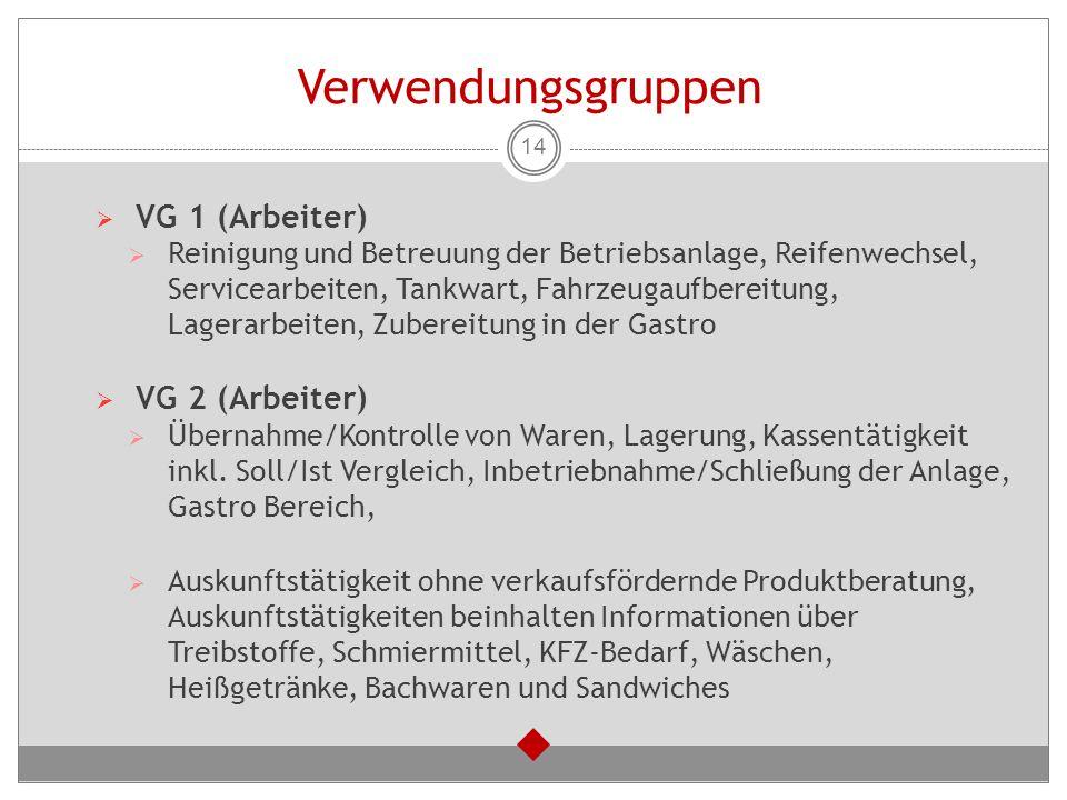 Verwendungsgruppen VG 1 (Arbeiter) VG 2 (Arbeiter)
