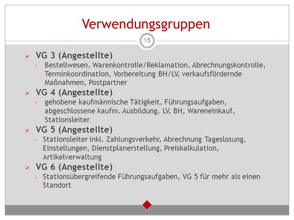 Verwendungsgruppen VG 3 (Angestellte) VG 4 (Angestellte)