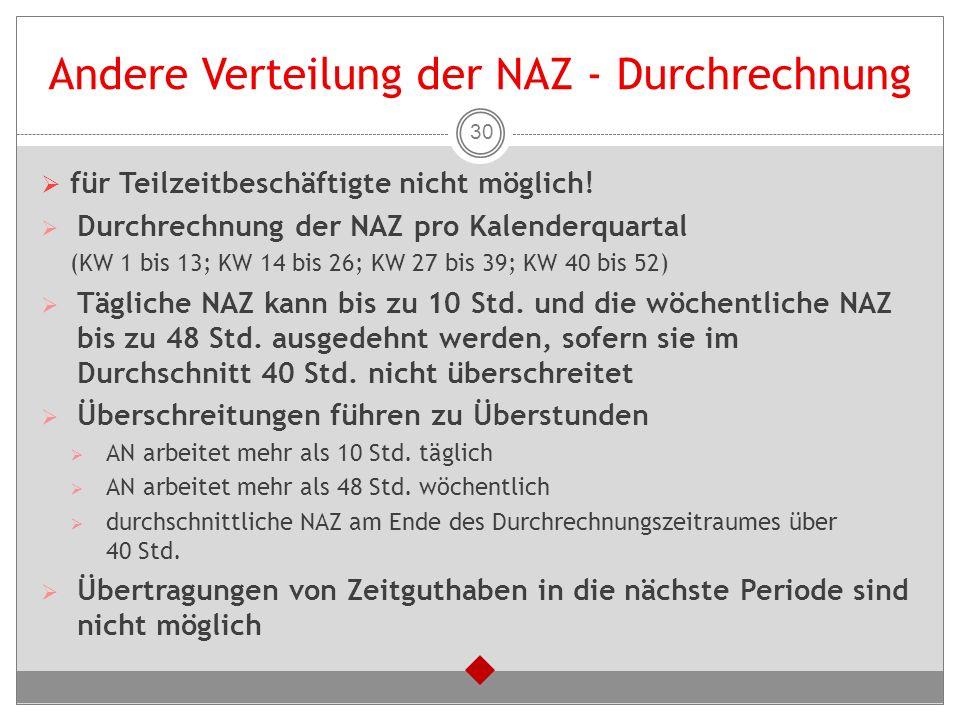 Andere Verteilung der NAZ - Durchrechnung